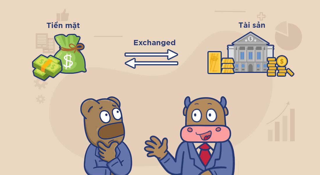 Thanh khoản trong giao dịch chứng khoán